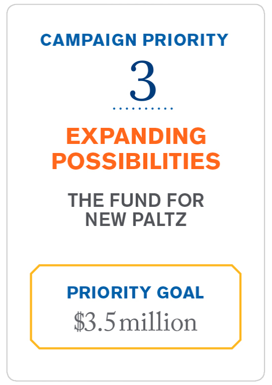 expanding possibilities priority goal: 3.5 million dollars