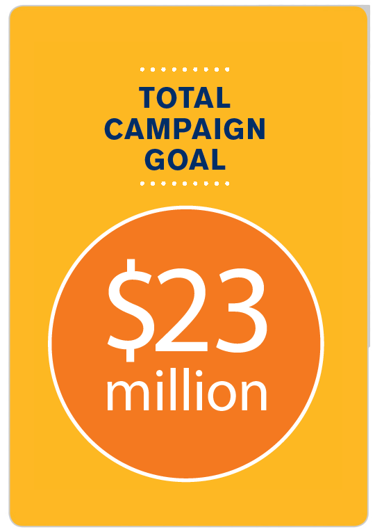 total campaign goal: 23 million dollars