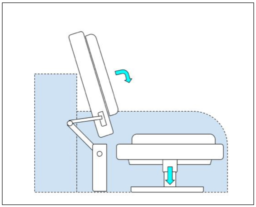 Figure 1: Chair Closing Mechanism