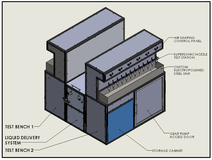 Figure 1: Isometric View of Sono-Tek Nozzle Test Bench
