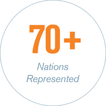70+ Nations Represented