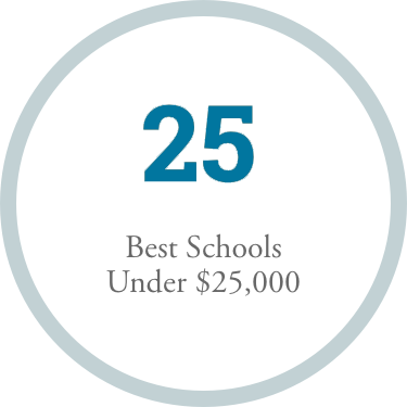 One of the 25 Best Schools Under $25,000