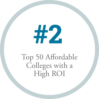 #2 in the Top 50 Affordable Colleges with a High ROI