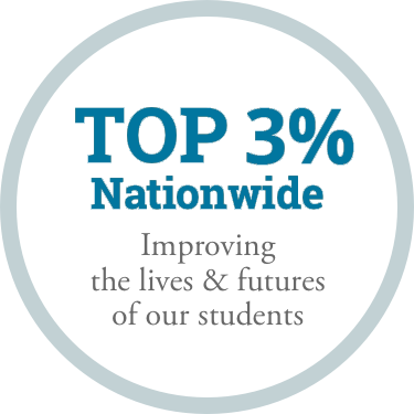 Top 3% Nationwide: Improving the lives and futures of our students